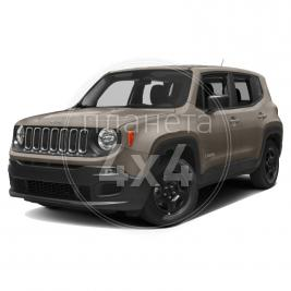 Тюнинг Jeep Renegade (2014 - ...)